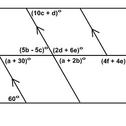 gss world s hardest easy geometry problem pearltrees shape and space in geometry