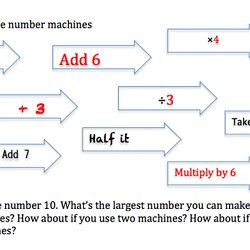 Starters fun pdf for